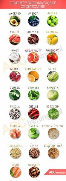 Produkty wspomagające zdrowe odchudzanie.