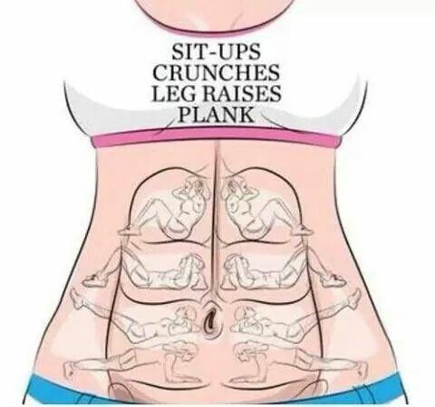 najlepsze ćwiczenia na brzuch :-)