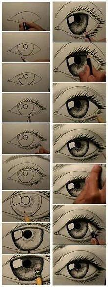 rysowanie oka krok po kroku