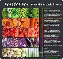 Co oznaczają kolory warzyw??