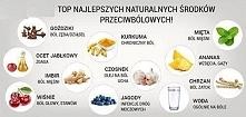 Top najlepszych naturalnych środków przeciwbólowych. :)