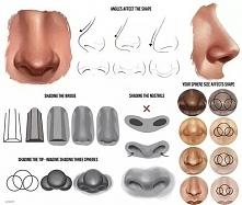 Jak narysować nos.