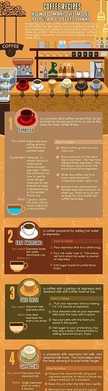 basic coffee recipies