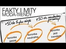 Fakty i mity modowe | Trendy