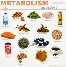 To podkręci Twój metabolizm :3