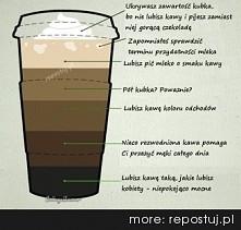 różne etapy kawy z mlekiem
