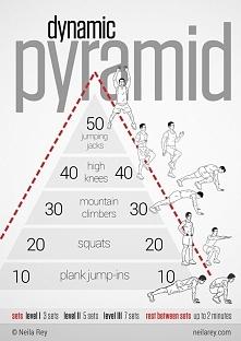 Piramidka
