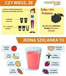 Dbając o dostarczanie wystarczającej ilości owoców i warzyw warto też pamiętać o tym, iż jedna szklanka świeżo wyciskanego soku to co najmniej 1,5-2 szklanki owoców i/lub warzyw