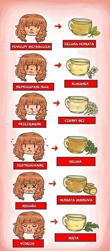 Jakie herbaty na jakie dole...