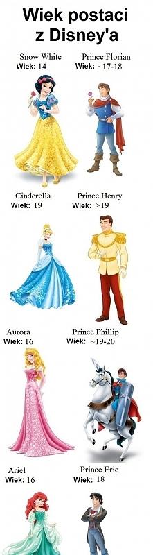 Wiek postaci z Disney'a ;-)
