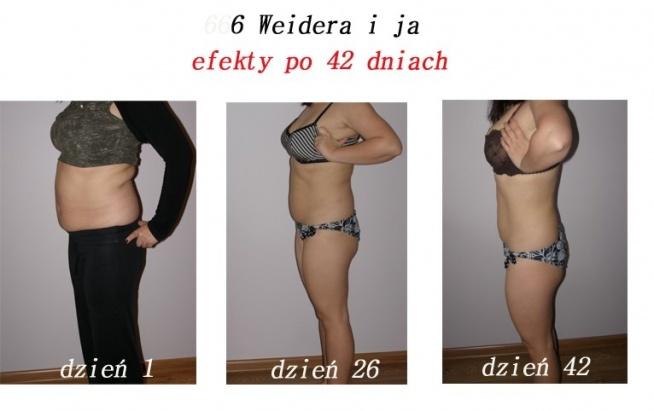 Ile czasu stosować dietę 2 5 aby schudnąć 5 kg