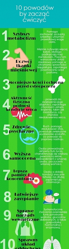 10 powodów, by zacząć ćwicz...