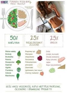 Jak powinien wyglądać twój talerz... procentowa zawartość posiłków
