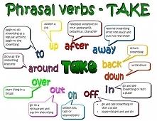 Phrasal verbs-take
