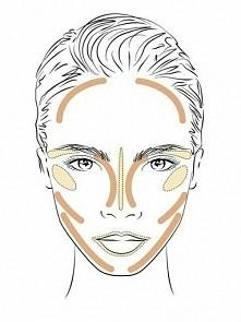 konturowanie twarzy :-)
