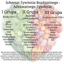 Schemat rozdzielnego żywienia.