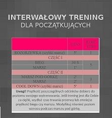 Interwałowy trening