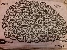 Minionkowa chmurka doodle :...