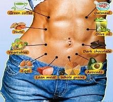 Co spala tłuszcz z brzucha *-*