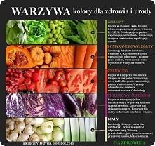 warzywa dla zdrowia
