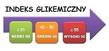 Indeks glikemiczny to bardzo ważny wskaźnik, który należy brać pod uwagę jeśl...