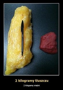 Ważniejsze jest jak wyglądasz, a nie ile ważysz! ;)