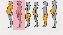 Twój organizm zbiera tłuszcz w konkretnych miejscach? Mamy sposób, jak się sz...