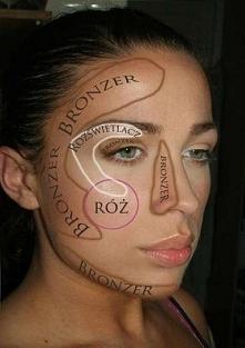 Wiele dziewczyn ma problem z umiejscowieniem kosmetyków dlatego macie tu :)