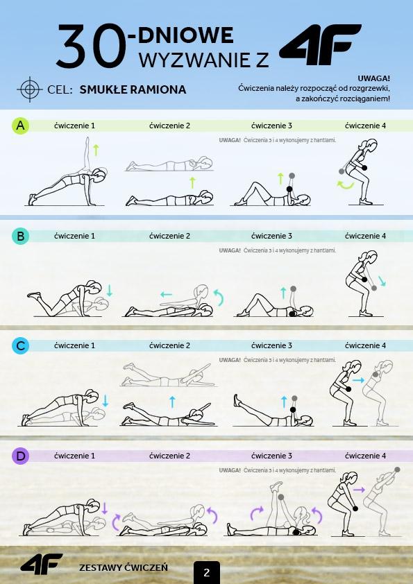Ćwiczenia na smukłe ramiona