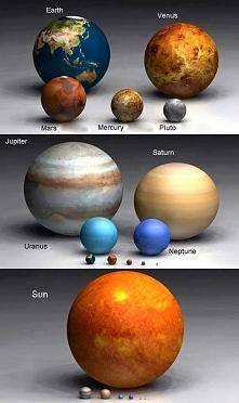 Ziemia vs inne planety