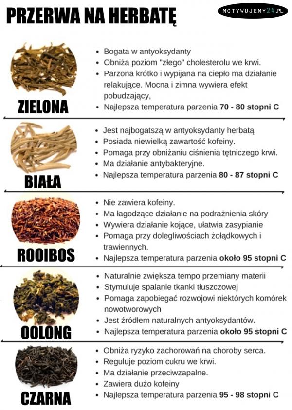 Herbatki :3