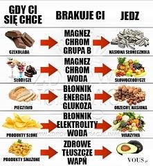 zdrowe zamienniki! ********** kliknij w zdjęcie * VOUS.pl