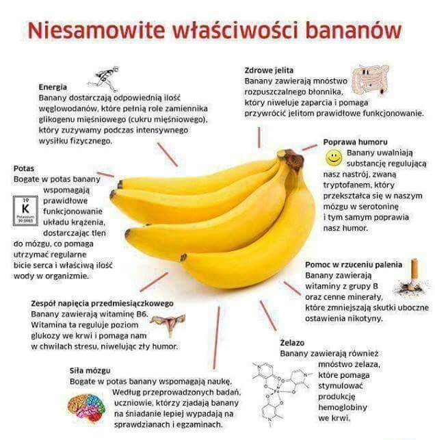 a0c15362e69ba2 Banan - właściwości na zdrowe żywienie - Zszywka.pl