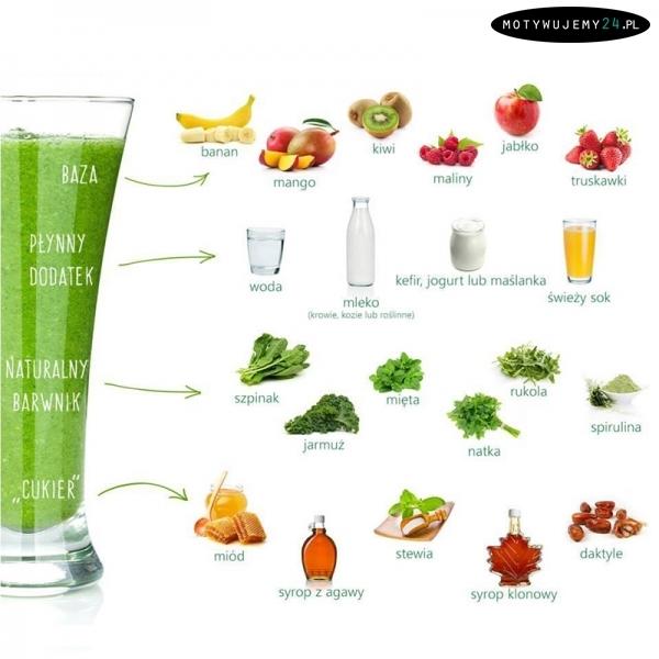 Zielone jest zdrowe :)