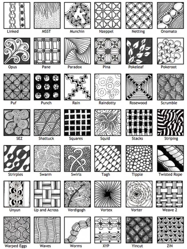 Wzorki, znaczki, szlaczki :D