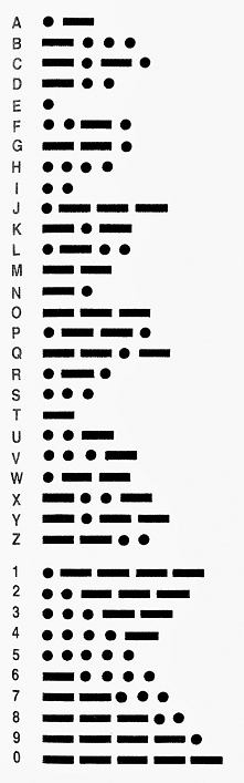 alfabet morsa