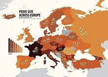 Rozmiary penisów w Europie :D
