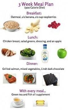 Dieta 900 kalorii