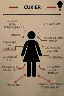 Co z Twoim ciałem robi cukier