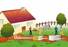 Przydomowa oczyszczalnia ścieków - koszty, zastosowanie, porady