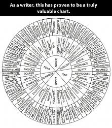 emocje złożone, czyli poszerzanie słownika = poszerzanie świadomości (albo trening słówek, najprościej)