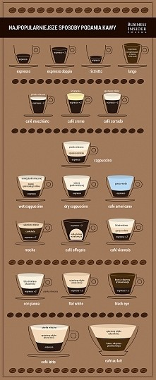 Kawa. Tak ale jaka :)