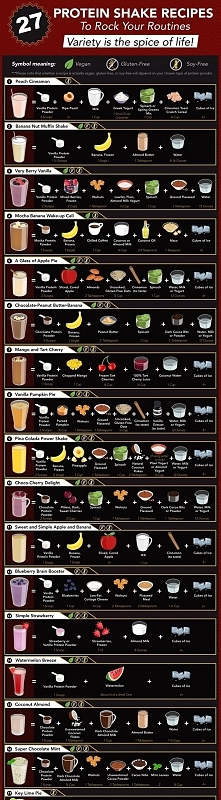 27 protein shake