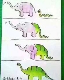 jak powstał dinozaur haha