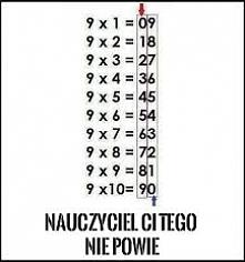 Matematyczna sztuczka