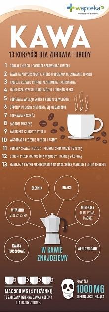 Kawa i jej właściwości