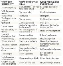 Angielskie zwroty :D
