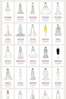 Suknie ślubne celebrytek - ...