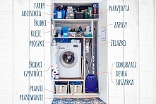 Organizacja szafy gospodarczej. Porady na blogu