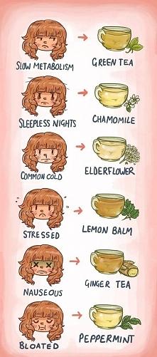 jaka herbata?